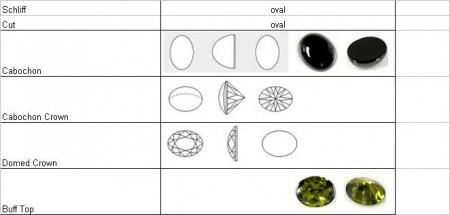 Cabochons oval.JPG
