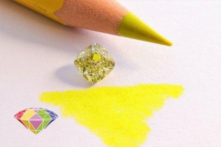 """Diamanten Fotografie"" Eure Meinung ist gefragt"