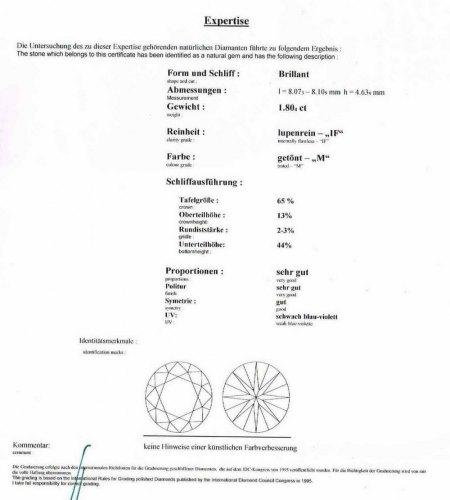 Diamanten Zertifikat erstellen lassen
