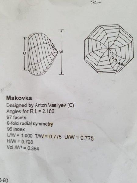 Familie Makovka oder ein Alptraum für Goldschmiede
